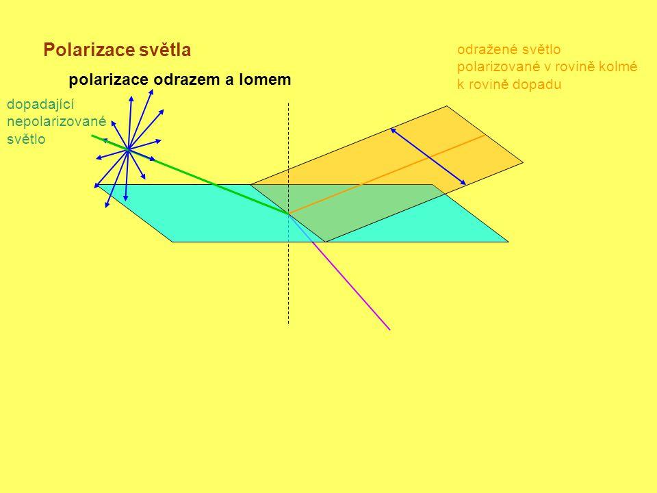 Polarizace světla polarizace odrazem a lomem dopadající nepolarizované světlo odražené světlo polarizované v rovině kolmé k rovině dopadu