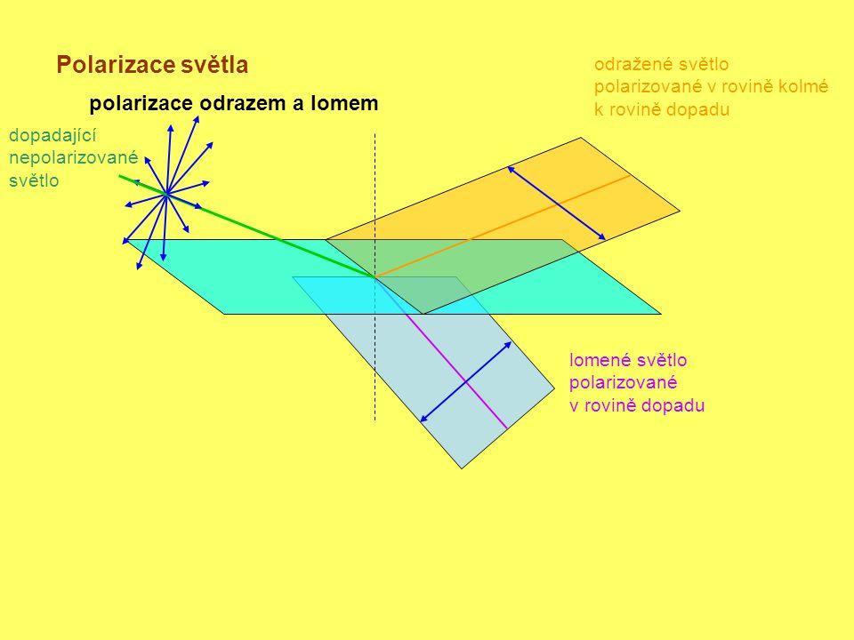 Polarizace světla polarizace odrazem a lomem dopadající nepolarizované světlo odražené světlo polarizované v rovině kolmé k rovině dopadu lomené světlo polarizované v rovině dopadu