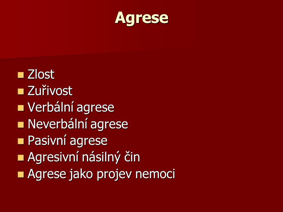 Agrese  Zlost  Zuřivost  Verbální agrese  Neverbální agrese  Pasivní agrese  Agresivní násilný čin  Agrese jako projev nemoci