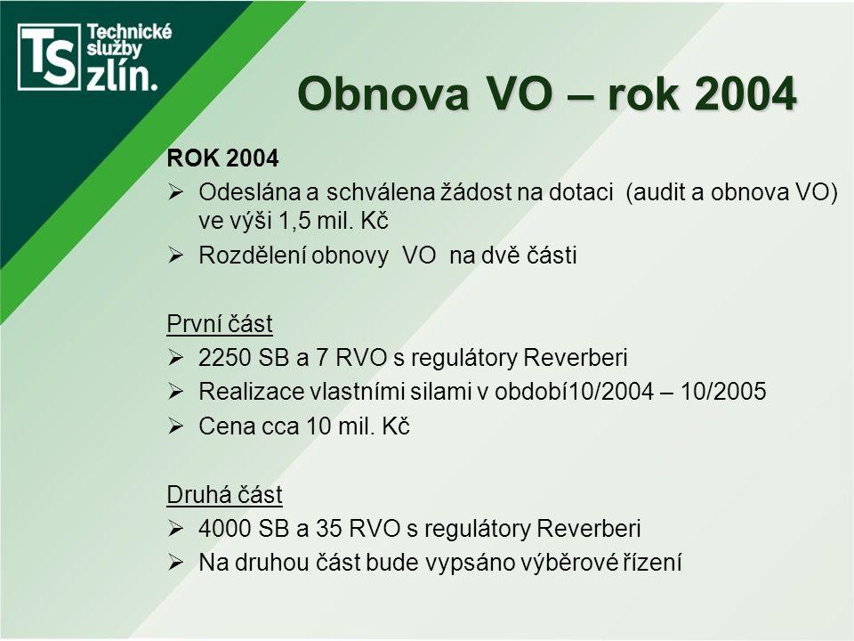 Obnova VO – rok 2004 ROK 2004  Odeslána a schválena žádost na dotaci (audit a obnova VO) ve výši 1,5 mil. Kč  Rozdělení obnovy VO na dvě části První
