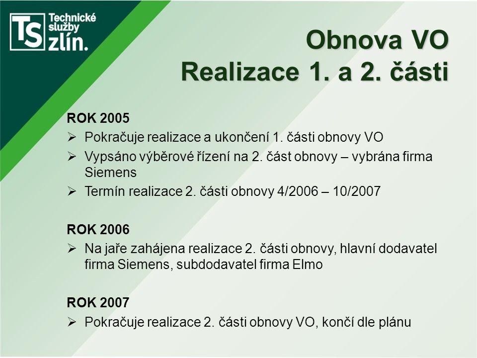 Obnova VO Realizace 1. a 2. části ROK 2005  Pokračuje realizace a ukončení 1. části obnovy VO  Vypsáno výběrové řízení na 2. část obnovy – vybrána f