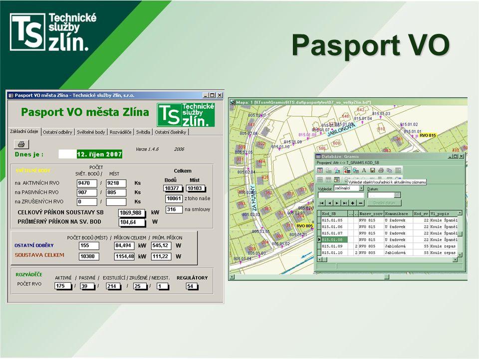Pasport VO