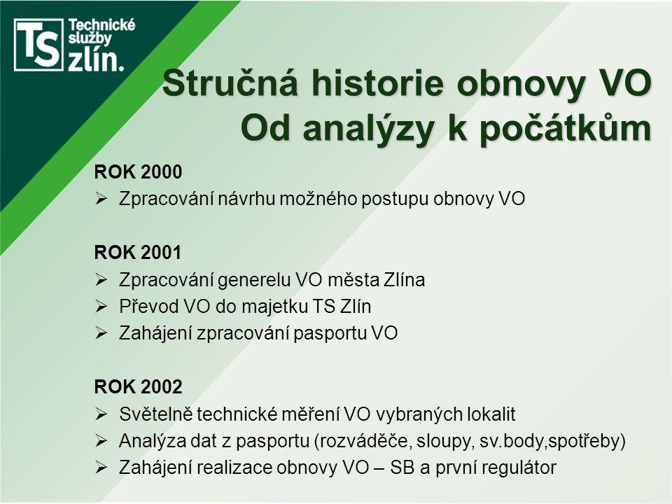 Stručná historie obnovy VO Od analýzy k počátkům Stručná historie obnovy VO Od analýzy k počátkům ROK 2000  Zpracování návrhu možného postupu obnovy