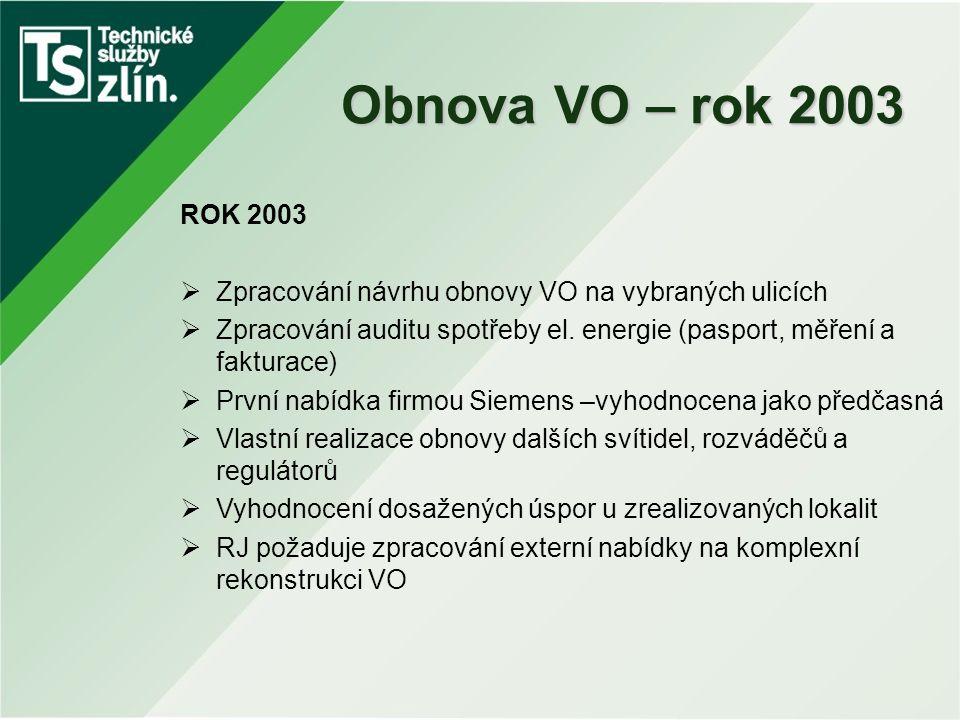 Obnova VO – rok 2003 ROK 2003  Zpracování návrhu obnovy VO na vybraných ulicích  Zpracování auditu spotřeby el. energie (pasport, měření a fakturace