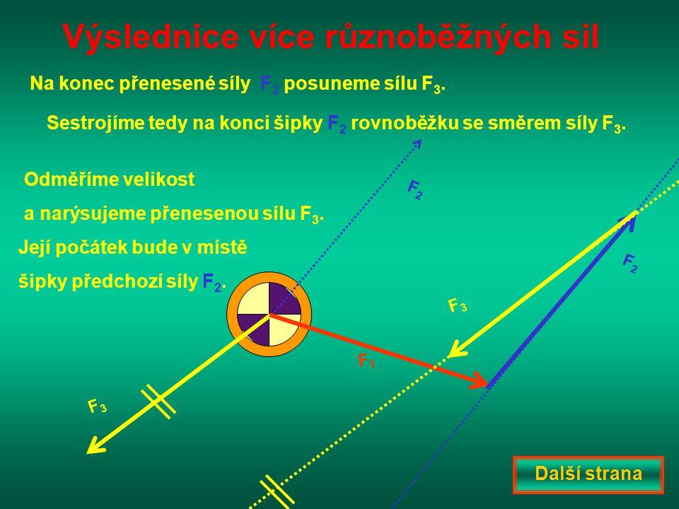 Další strana Výslednice více různoběžných sil Sestrojíme tedy na konci šipky F 2 rovnoběžku se směrem síly F 3.