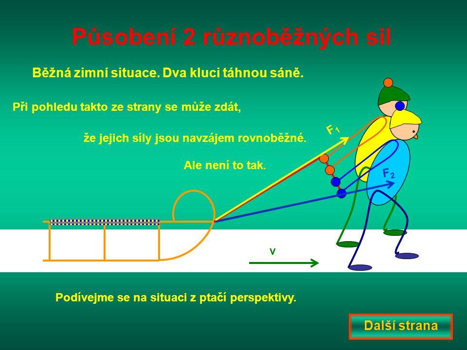 Další strana Působení 2 různoběžných sil protože by se kluci při chůzi navzájem ušlapali.