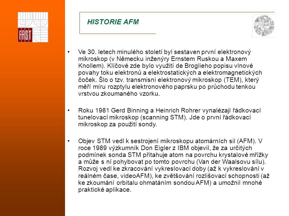HISTORIE AFM •Ve 30.