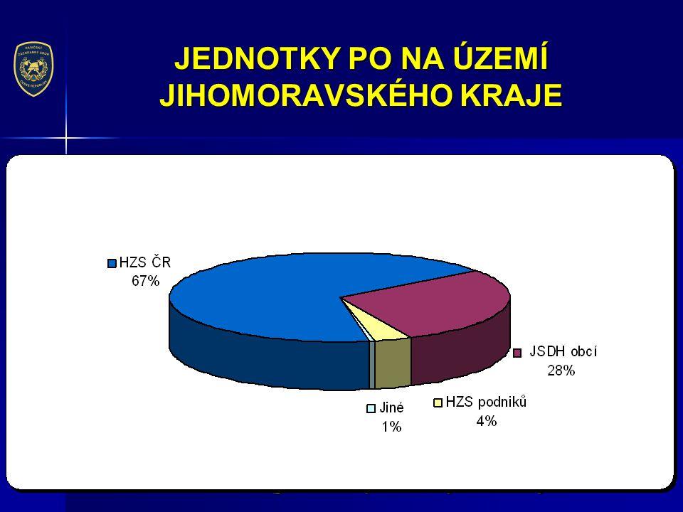 METYLALKOHOL  Chemická laboratoř Tišnov HZS JmK k 31.12.