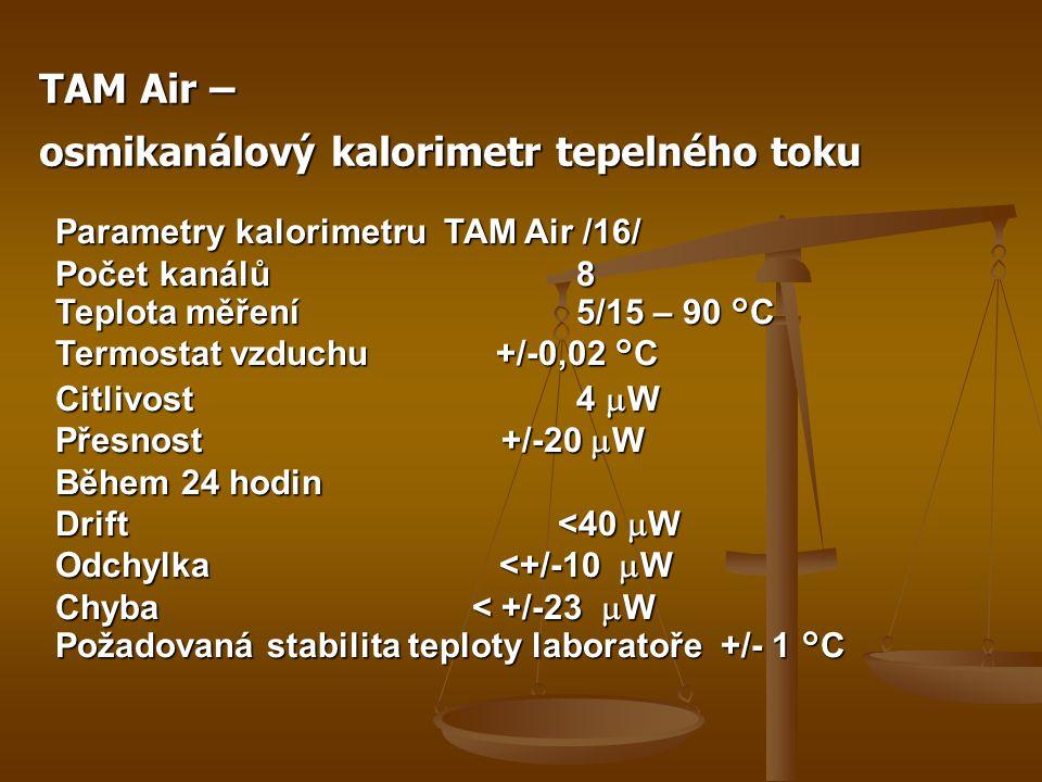 TAM Air – osmikanálový kalorimetr tepelného toku Parametry kalorimetru TAM Air /16/ Počet kanálů8 Teplota měření 5/15 – 90 °C Termostat vzduchu +/-0,02 °C Citlivost 4  W Přesnost +/-20  W Během 24 hodin Drift <40  W Odchylka <+/-10  W Chyba < +/-23  W Požadovaná stabilita teploty laboratoře +/- 1 °C