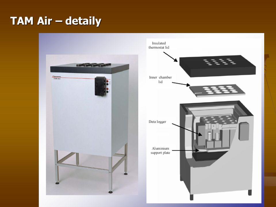 TAM Air – detaily