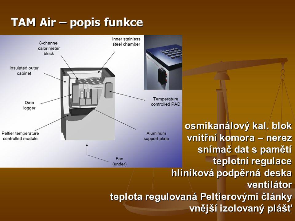 TAM Air – popis funkce osmikanálový kal.