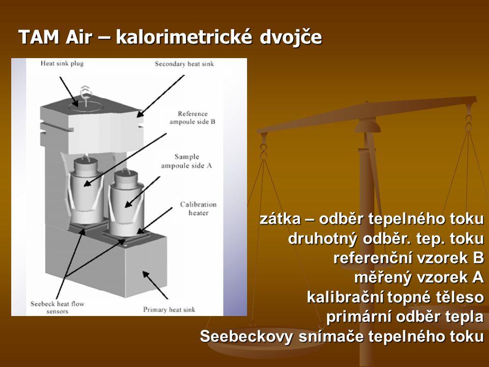 TAM Air – kalorimetrické dvojče zátka – odběr tepelného toku druhotný odběr.
