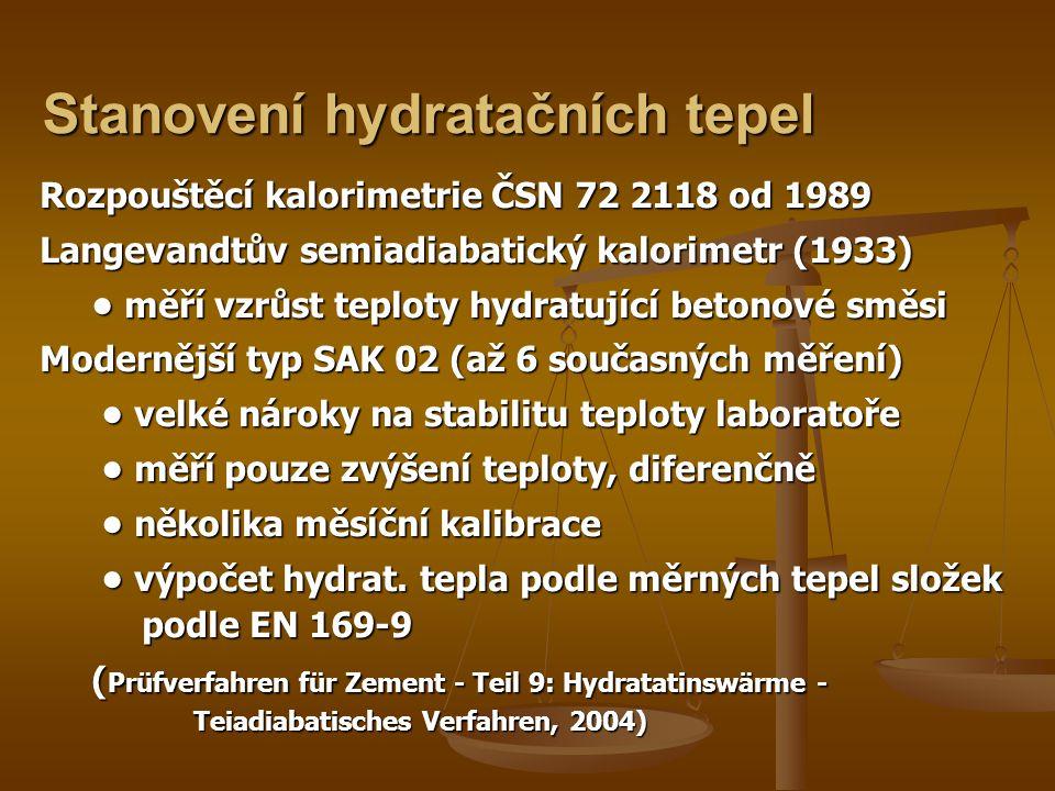 Rozpouštěcí kalorimetrie ČSN 72 2118 od 1989 Langevandtův semiadiabatický kalorimetr (1933) • měří vzrůst teploty hydratující betonové směsi Modernější typ SAK 02 (až 6 současných měření) • velké nároky na stabilitu teploty laboratoře • velké nároky na stabilitu teploty laboratoře • měří pouze zvýšení teploty, diferenčně • měří pouze zvýšení teploty, diferenčně • několika měsíční kalibrace • několika měsíční kalibrace • výpočet hydrat.