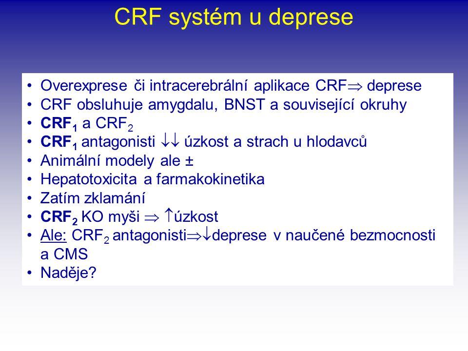 Vasopresin u deprese •Stres   VP  CRF  ACTH •VP se nachází v amygdale a BNST •V 1a a V 1b receptory •  VP u deprese •SSRI   VP •V 1b antagonisti  deprese u hlodavců via amygdala •Ale: V 1b KO myši  normální reakce na stres •Netestováno u lidí