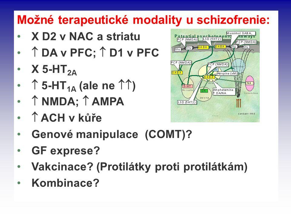 Možné terapeutické modality u schizofrenie: •X D2 v NAC a striatu •  DA v PFC;  D1 v PFC •X 5-HT 2A •  5-HT 1A (ale ne  ) •  NMDA;  AMPA •  AC