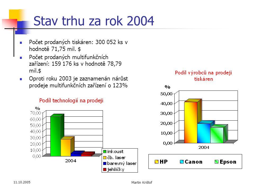 11.10.2005 Martin Krištof Stav trhu za rok 2004  Počet prodaných tiskáren: 300 052 ks v hodnotě 71,75 mil. $  Počet prodaných multifunkčních zařízen