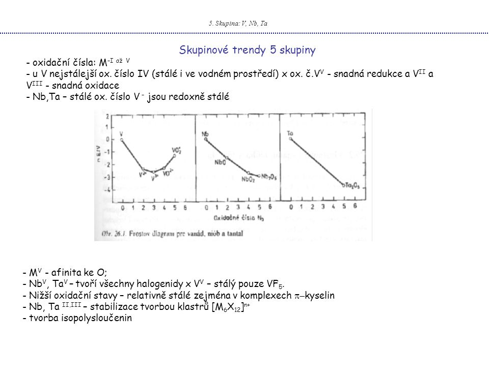 5. Skupina: V, Nb, Ta - oxidační čísla: M –I až V - u V nejstálejší ox. číslo IV (stálé i ve vodném prostředí) x ox. č.V V - snadná redukce a V II a V