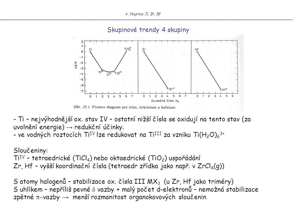 4. Skupina: Ti, Zr, Hf Skupinové trendy 4 skupiny - Ti – nejvýhodnější ox. stav IV – ostatní nižší čísla se oxidují na tento stav (za uvolnění energie