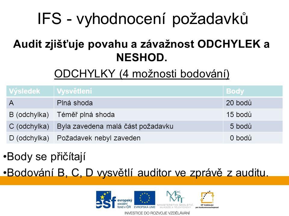IFS - vyhodnocení požadavků Audit zjišťuje povahu a závažnost ODCHYLEK a NESHOD.