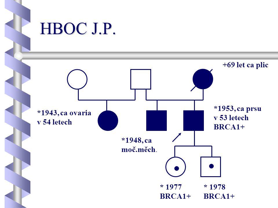 HBOC J.P. +69 let ca plic *1953, ca prsu v 53 letech BRCA1+ *1943, ca ovaria v 54 letech *1948, ca moč.měch. * 1977 BRCA1+ * 1978 BRCA1+