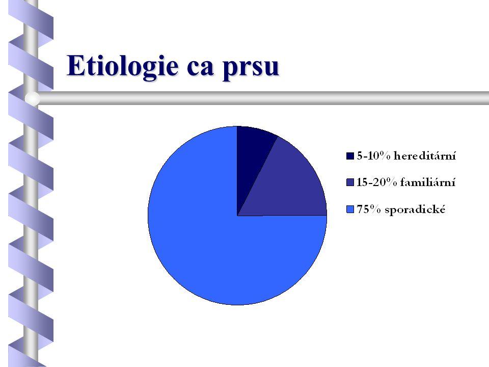 Dispenzarizace osob s prokázanou mutací genu TP53 •Celkové vyšetření, KO, TK, vyš.