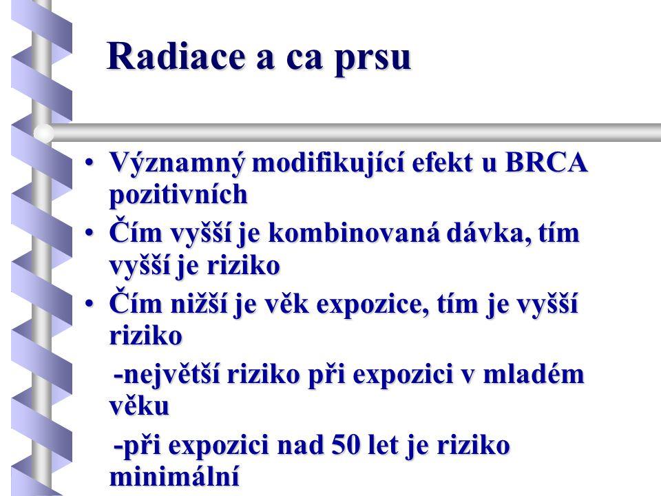 Radiace a ca prsu •Významný modifikující efekt u BRCA pozitivních •Čím vyšší je kombinovaná dávka, tím vyšší je riziko •Čím nižší je věk expozice, tím