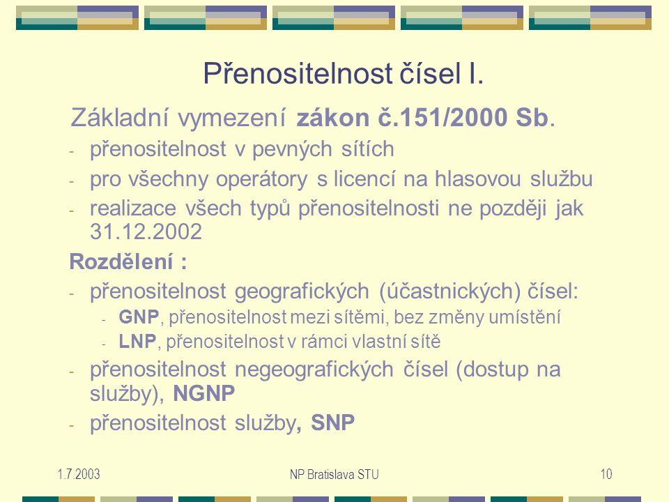 1.7.2003NP Bratislava STU10 Přenositelnost čísel I.