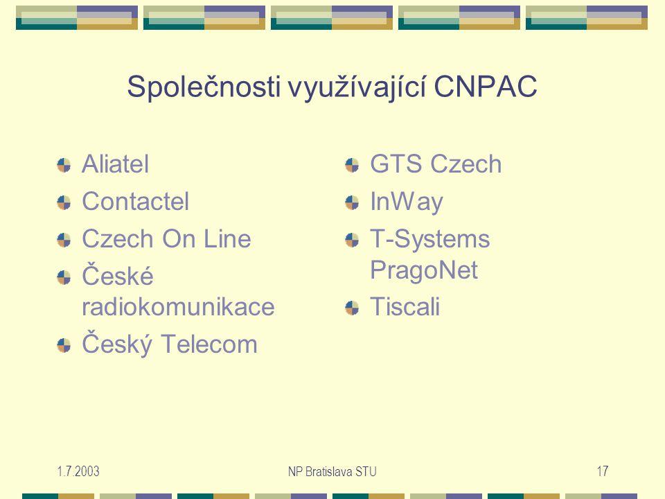 1.7.2003NP Bratislava STU17 Společnosti využívající CNPAC Aliatel Contactel Czech On Line České radiokomunikace Český Telecom GTS Czech InWay T-Systems PragoNet Tiscali