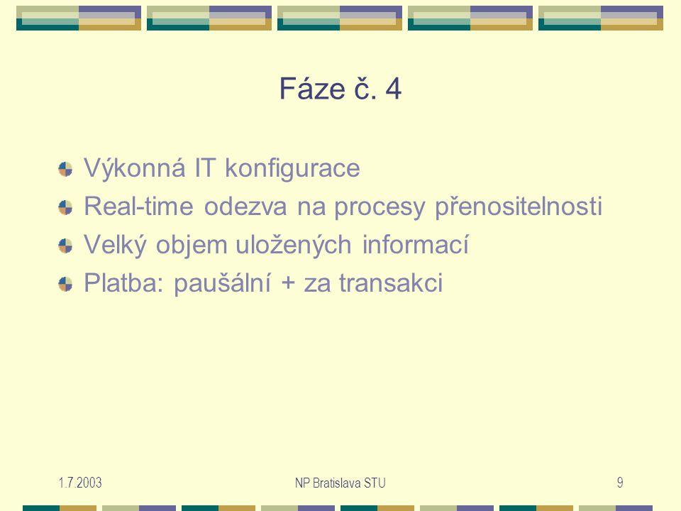 1.7.2003NP Bratislava STU9 Fáze č.