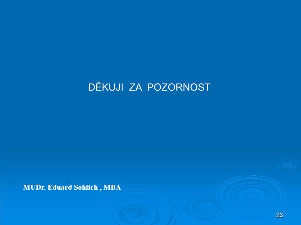 23 DĚKUJI ZA POZORNOST MUDr. Eduard Sohlich, MBA