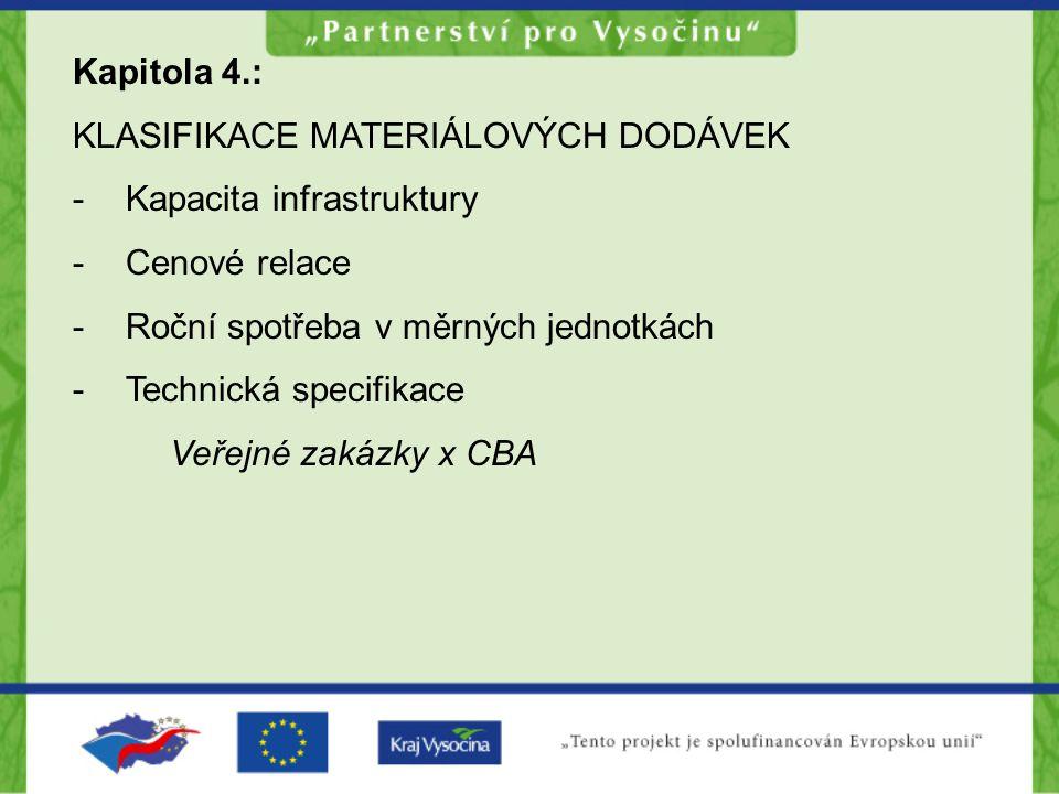 Kapitola 4.: KLASIFIKACE MATERIÁLOVÝCH DODÁVEK -Kapacita infrastruktury -Cenové relace -Roční spotřeba v měrných jednotkách -Technická specifikace Veř
