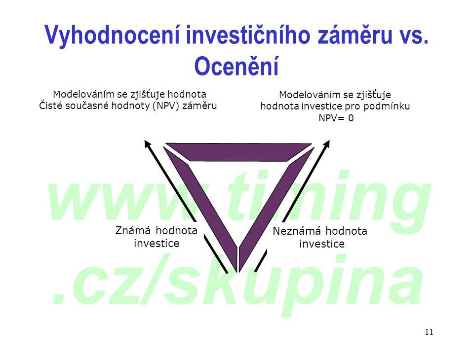 www.timing.cz/skupina 11 Vyhodnocení investičního záměru vs. Ocenění Modelováním se zjišťuje hodnota investice pro podmínku NPV= 0 Modelováním se zjiš