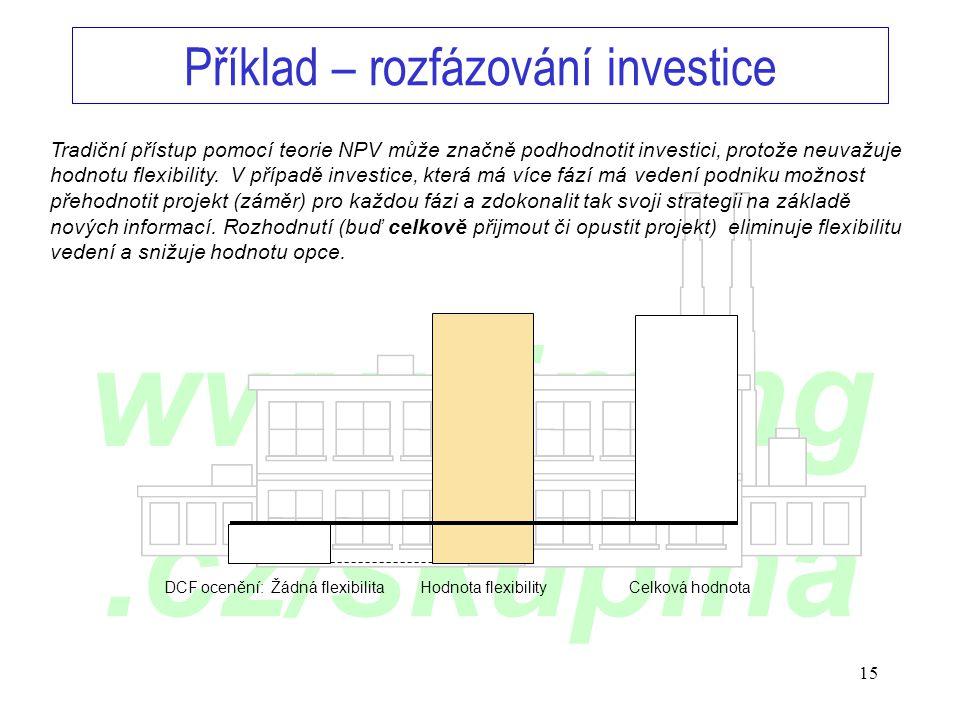www.timing.cz/skupina 15 Příklad – rozfázování investice Tradiční přístup pomocí teorie NPV může značně podhodnotit investici, protože neuvažuje hodno