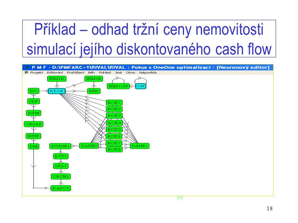 www.timing.cz/skupina 18 Příklad – odhad tržní ceny nemovitosti simulací jejího diskontovaného cash flow