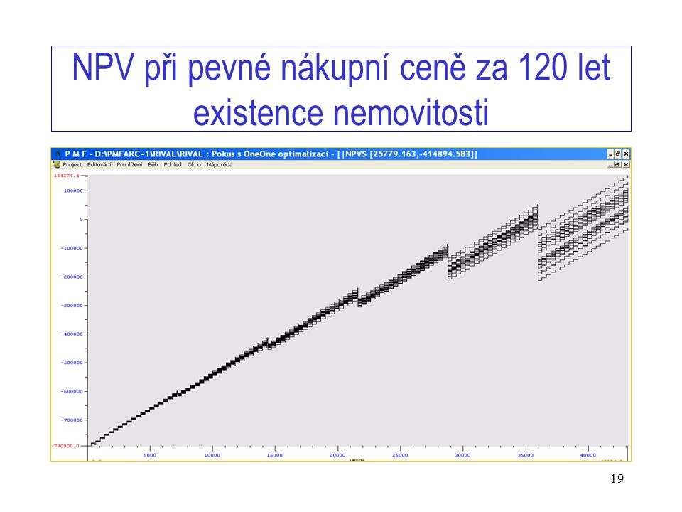 www.timing.cz/skupina 19 NPV při pevné nákupní ceně za 120 let existence nemovitosti
