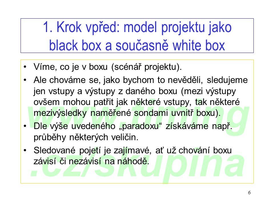 """www.timing.cz/skupina 17 Další vlastnosti """"black and white boxu •Na náhodě může záviset průchod dění větvícím se systémem (čili také realizace reálných opcí uvnitř black and white boxu); •výsledkem je histogram náhoné veličiny NPV; můžeme tomu říkat obraz """"náhodné veličiny, která je hodnotou složené reálné opce ."""