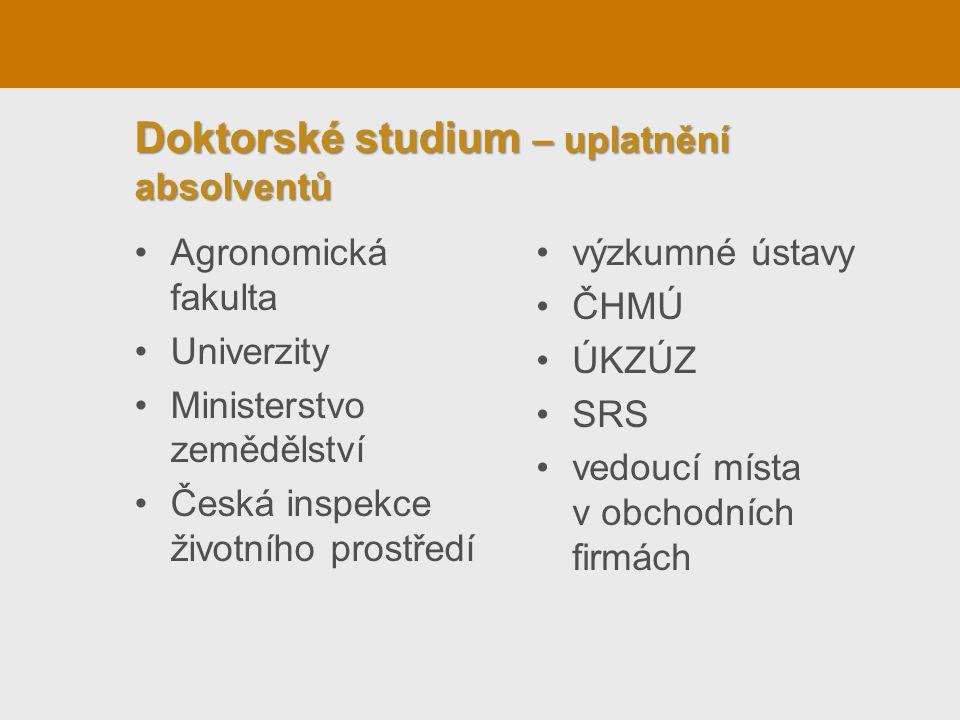 Doktorské studium – uplatnění absolventů •Agronomická fakulta •Univerzity •Ministerstvo zemědělství •Česká inspekce životního prostředí •výzkumné ústavy •ČHMÚ •ÚKZÚZ •SRS •vedoucí místa v obchodních firmách