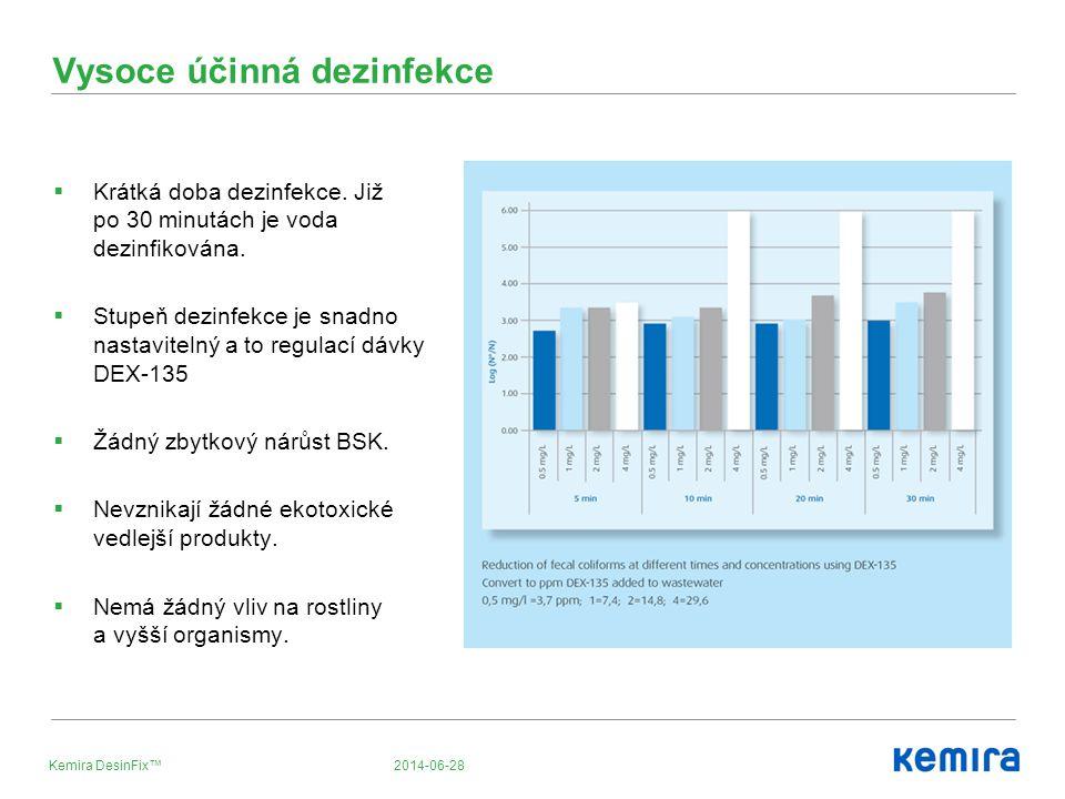 2014-06-28Kemira DesinFix™ Vysoce účinná dezinfekce  Krátká doba dezinfekce. Již po 30 minutách je voda dezinfikována.  Stupeň dezinfekce je snadno