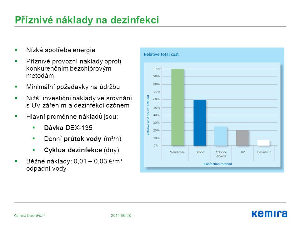 2014-06-28Kemira DesinFix™ Příznivé náklady na dezinfekci  Nízká spotřeba energie  Příznivé provozní náklady oproti konkurenčním bezchlórovým metodám  Minimální požadavky na údržbu  Nižší investiční náklady ve srovnání s UV zářením a dezinfekcí ozónem  Hlavní proměnné nákladů jsou:  Dávka DEX-135  Denní průtok vody (m³/h)  Cyklus dezinfekce (dny)  Běžné náklady: 0,01 – 0,03 €/m³ odpadní vody