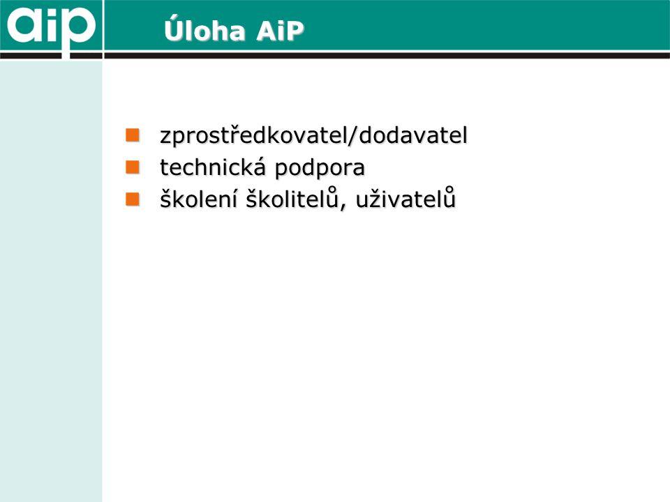 Úloha AiP  zprostředkovatel/dodavatel  technická podpora  školení školitelů, uživatelů