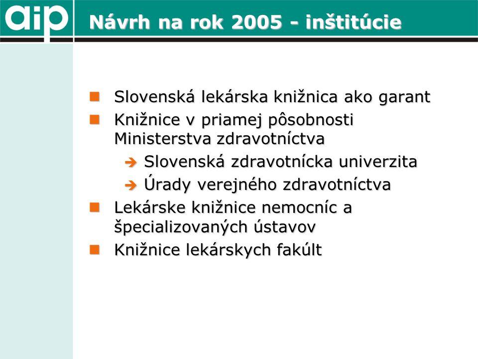 Návrh na rok 2005 - inštitúcie  Slovenská lekárska knižnica ako garant  Knižnice v priamej pôsobnosti Ministerstva zdravotníctva  Slovenská zdravotnícka univerzita  Úrady verejného zdravotníctva  Lekárske knižnice nemocníc a špecializovaných ústavov  Knižnice lekárskych fakúlt