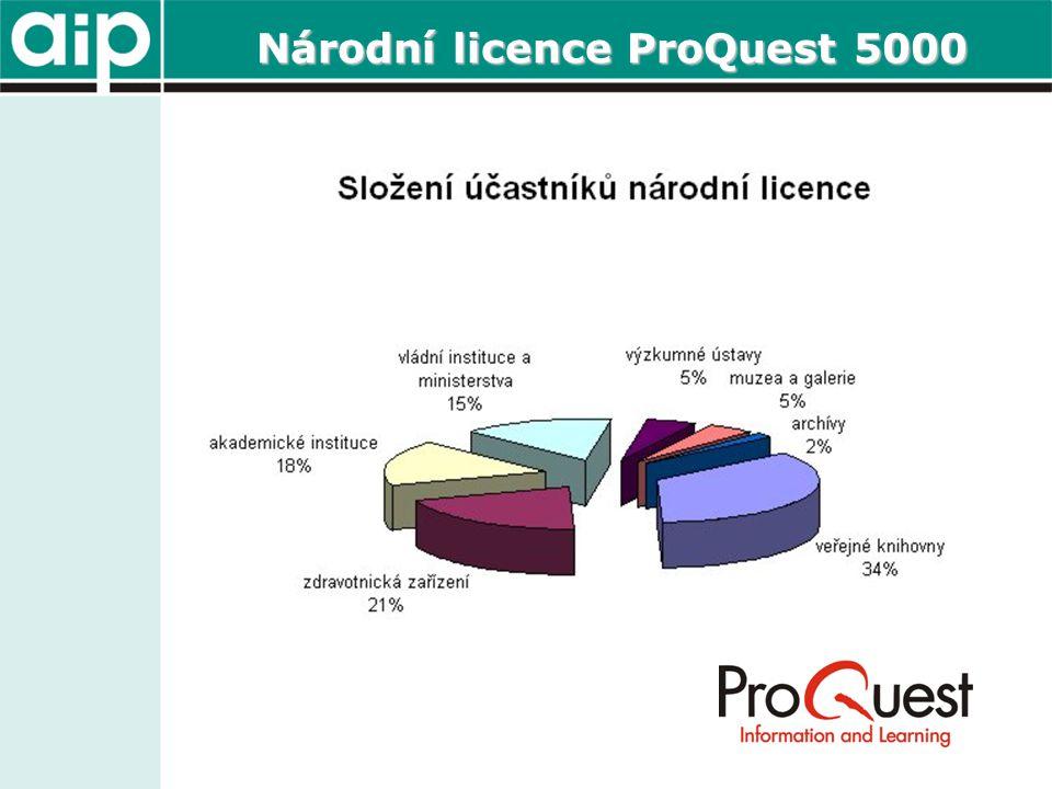 Národní licence ProQuest 5000  statistiky
