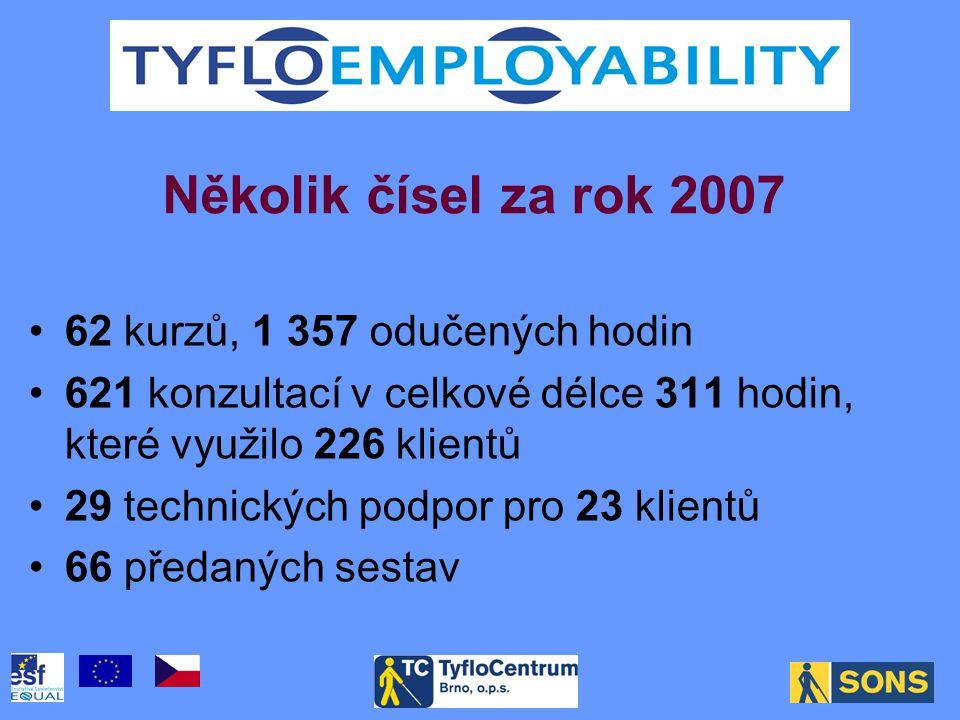 •62 kurzů, 1 357 odučených hodin •621 konzultací v celkové délce 311 hodin, které využilo 226 klientů •29 technických podpor pro 23 klientů •66 předaných sestav Několik čísel za rok 2007