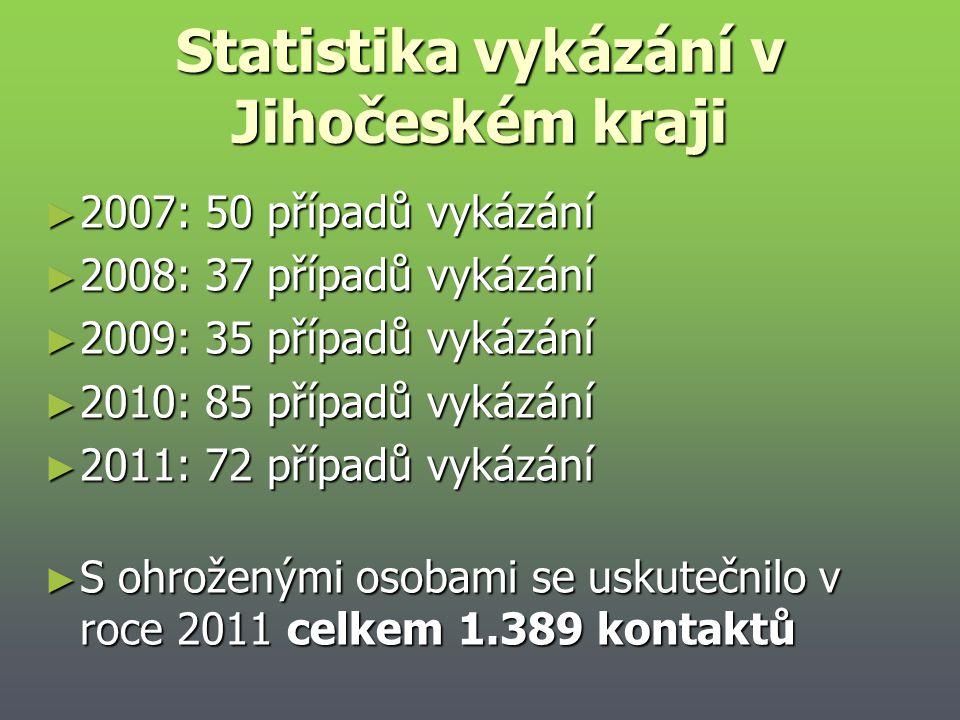 Pracoviště České Budějovice Kanovnická 11/390, České Budějovice tel.