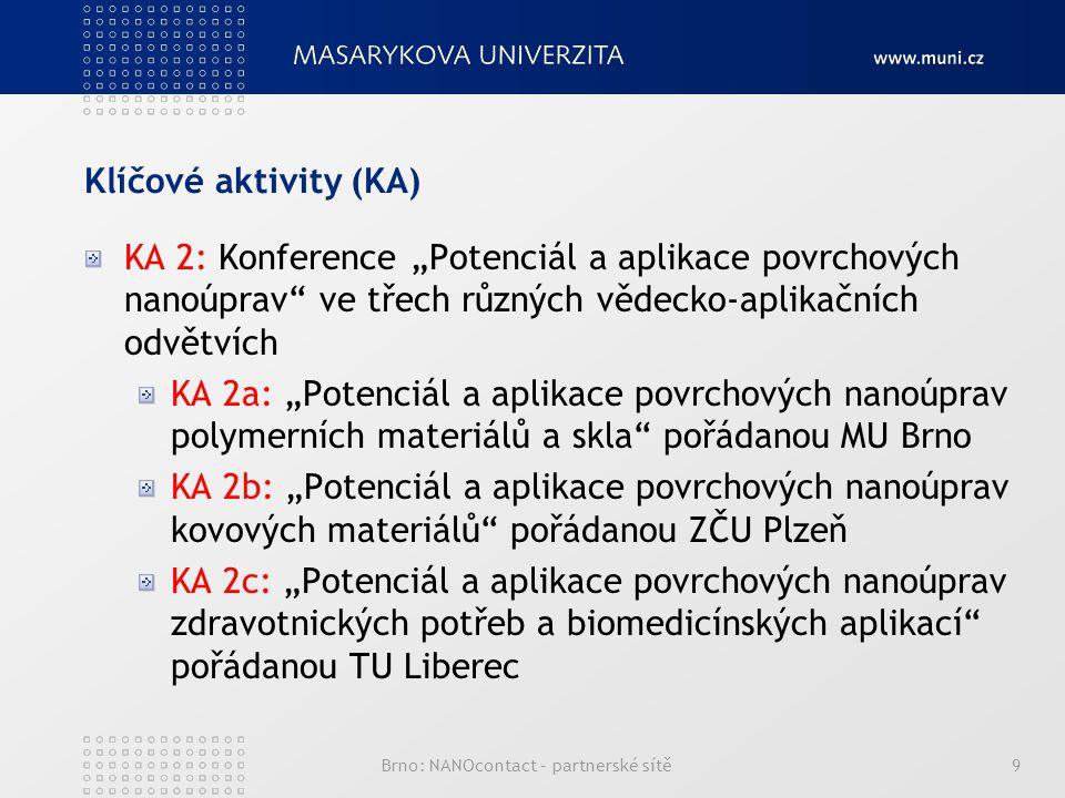 """Klíčové aktivity (KA) KA 2: Konference """"Potenciál a aplikace povrchových nanoúprav ve třech různých vědecko-aplikačních odvětvích KA 2a: """"Potenciál a aplikace povrchových nanoúprav polymerních materiálů a skla pořádanou MU Brno KA 2b: """"Potenciál a aplikace povrchových nanoúprav kovových materiálů pořádanou ZČU Plzeň KA 2c: """"Potenciál a aplikace povrchových nanoúprav zdravotnických potřeb a biomedicínských aplikací pořádanou TU Liberec Brno: NANOcontact – partnerské sítě9"""