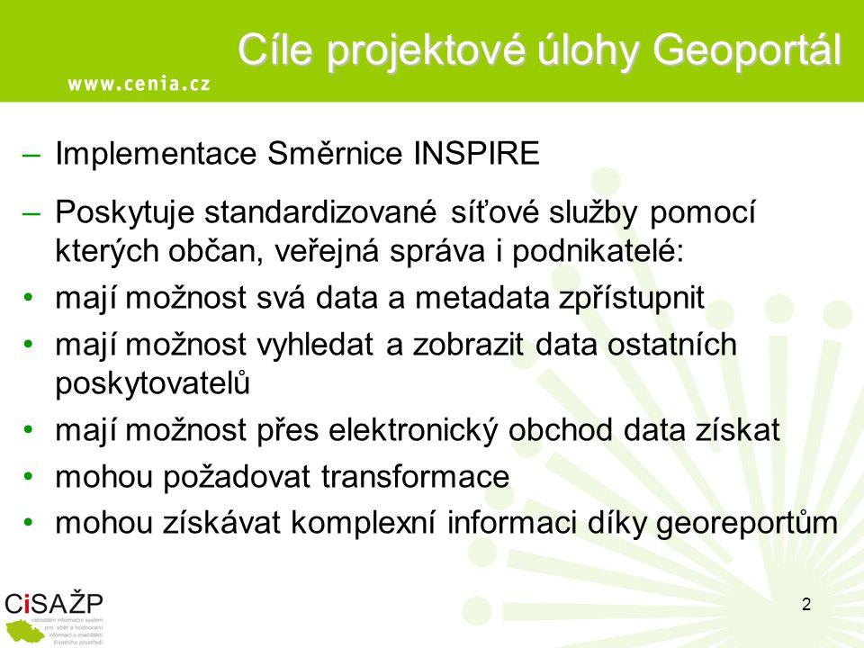 2 Cíle projektové úlohy Geoportál –Implementace Směrnice INSPIRE –Poskytuje standardizované síťové služby pomocí kterých občan, veřejná správa i podnikatelé: •mají možnost svá data a metadata zpřístupnit •mají možnost vyhledat a zobrazit data ostatních poskytovatelů •mají možnost přes elektronický obchod data získat •mohou požadovat transformace •mohou získávat komplexní informaci díky georeportům