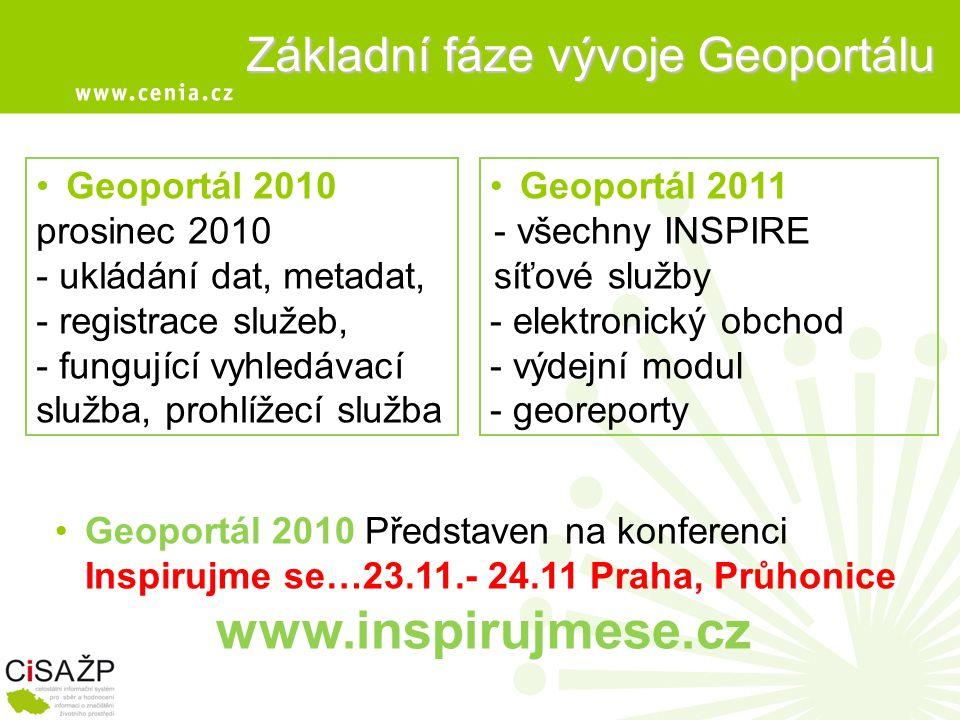 Základní fáze vývoje Geoportálu •Geoportál 2010 prosinec 2010 - ukládání dat, metadat, - registrace služeb, - fungující vyhledávací služba, prohlížecí služba •Geoportál 2010 Představen na konferenci Inspirujme se…23.11.- 24.11 Praha, Průhonice www.inspirujmese.cz •Geoportál 2011 - všechny INSPIRE síťové služby - elektronický obchod - výdejní modul - georeporty