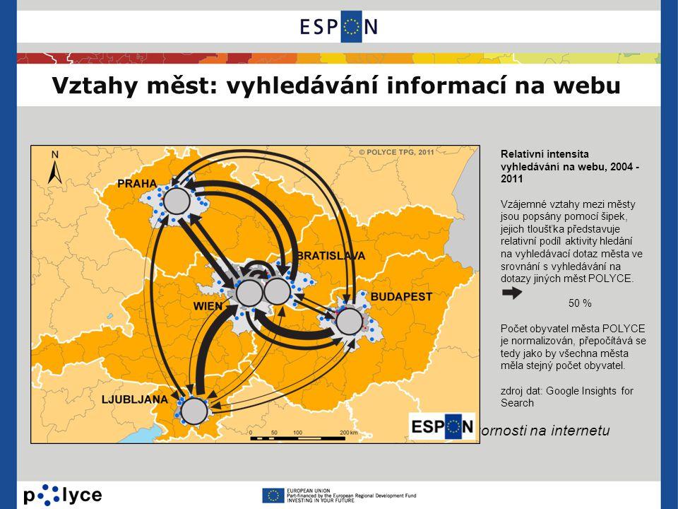 Vztahy měst: vyhledávání informací na webu Polycentrické vztahy mezi městy POLYCE týkající se vzájemné pozornosti na internetu Relativní intensita vyh
