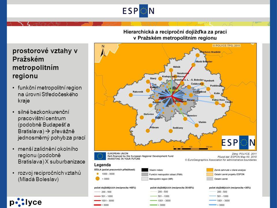 prostorové vztahy v Pražském metropolitním regionu •funkční metropolitní region na úrovni Středočeského kraje •silné bezkonkurenční pracovištní centru