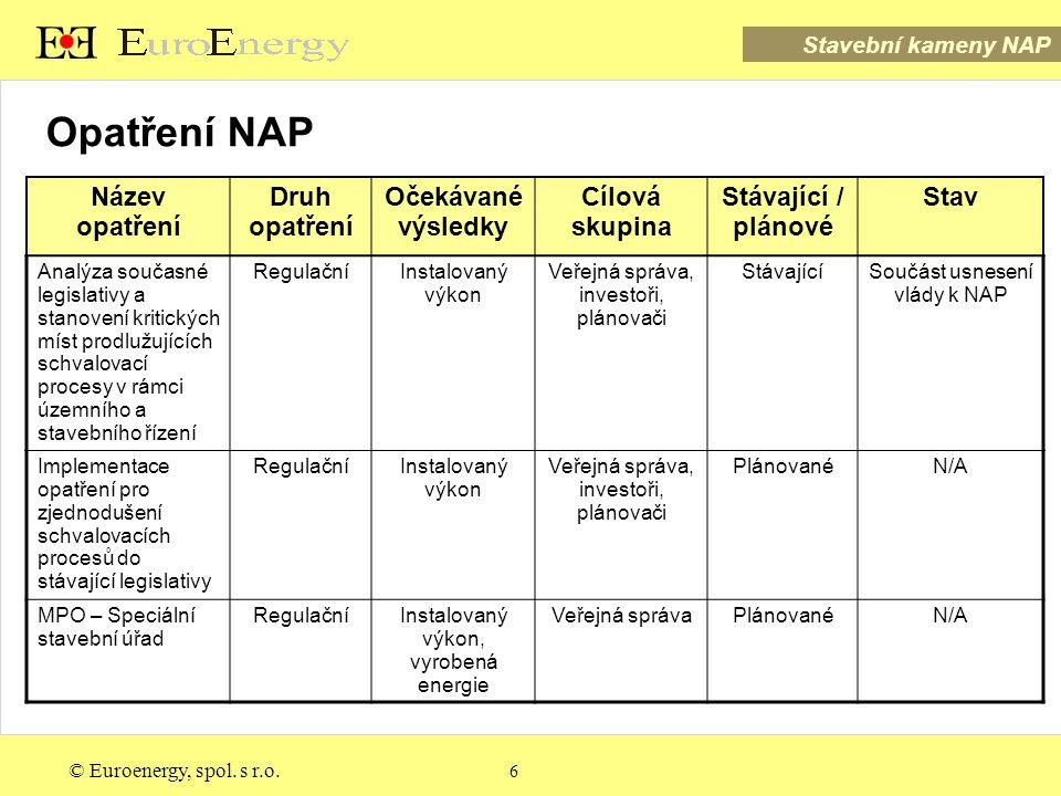 Stavební kameny NAP © Euroenergy, spol. s r.o.